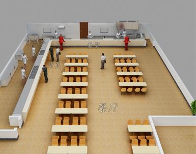 30-100平米酒店厨房用具